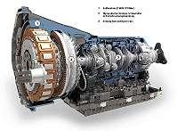 Automatik Getriebe Reparatur mit Garantie Spülung für alle Automarken Meisterbetrieb mit Qualität Getriebereparatur und Getriebespülung Getriebe Teile Vertrieb Österreich GM
