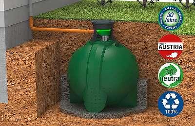 SICKERSCHACHT / SICKERTANK / Regenwassertank - Index Nr: 124418