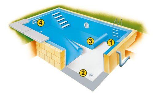 Pool folie schwimmbadfolie poolfolien ersatzfolien for Pool folieren