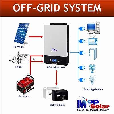 Photovoltaik Solar Wechelrichter 3kW-5kW / Laderegler 4kW (80A)