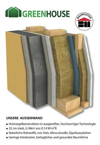 aktion ohne anzahlung 874 dream 113 m wfl. Black Bedroom Furniture Sets. Home Design Ideas