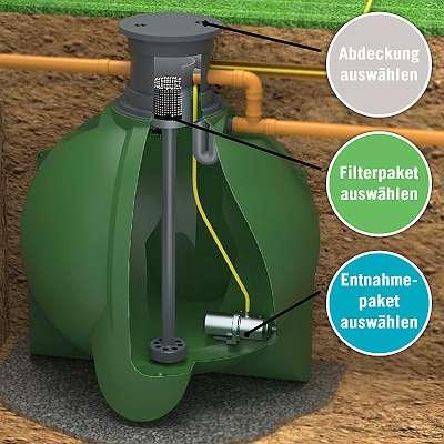 NEU! 700 - 30.000 Liter Wassertank Zisternen Regenwassertank Wasserspeicher Speicher Hauswasser Abwasser Tank Behälter Sammelbecken Nutzwasser Flachtank Erdtank Sickerschacht Versickerung Retention Regenwasser-Rückhaltung - Index Nr: 124453