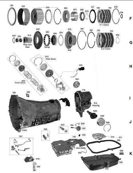 Getriebe Ersatzteile