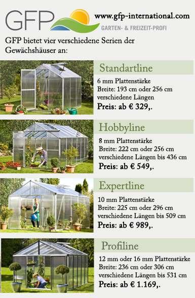 gew chshaus titan mit doppelstegplatten 10 mm glashaus treibhaus tomatenhaus gartenhaus. Black Bedroom Furniture Sets. Home Design Ideas