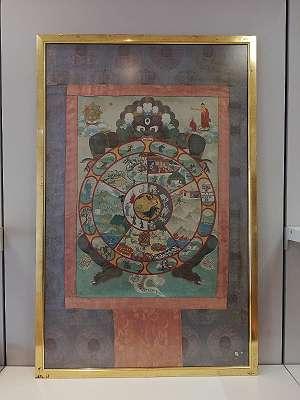 Thangka Tibet