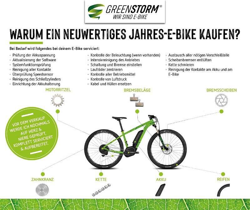 E Bikes Fahrräder (Rahmengröße: 46 cm) | willhaben