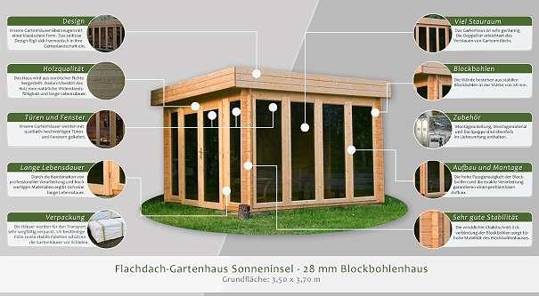 flachdach gartenhaus sonneninsel 3 50 x 3 70 meter aus 28 mm blockbohlen 3383 h rm. Black Bedroom Furniture Sets. Home Design Ideas