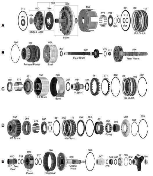 Automatikgetriebeöl-Spülung Getriebespülung Reparatur für alle Marken vom Fachmann für Getriebe Automatik Öl Filter Spülung Alles fürs Getriebe auch Ersatzteile